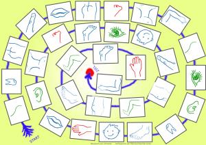 Wörterspiel Mein Körper (Singular x 2) von reflejarte.es/DeutschamStrand/