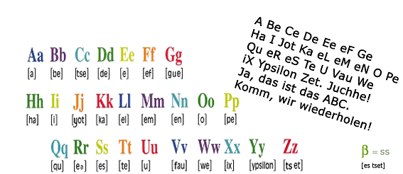 ABC-Lied · mp3 – Deutsch ganz einfach – für Lehrer und Lerner bei ...