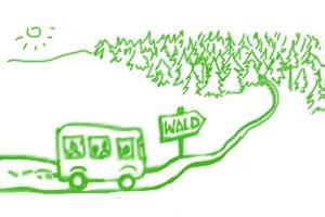 Wir fahren in den Wald - Akkusativ