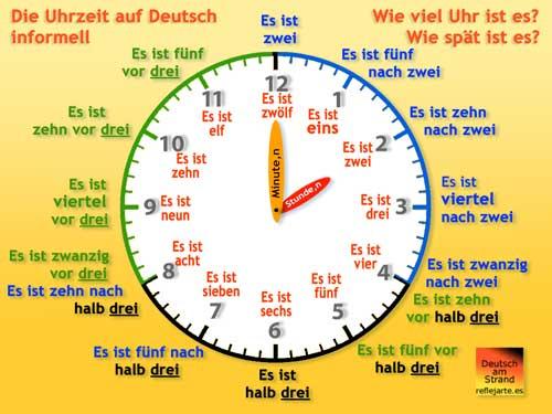 Die informelle Uhrzeit auf Deutsch · la hora en alemán (informal)